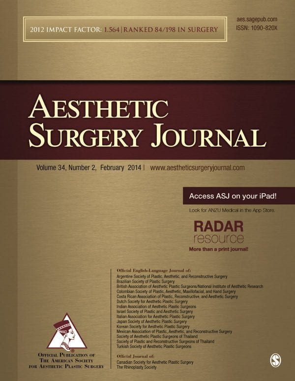 The Aesthetic Surgery Jornal ( ASJ ) published Dr U's Body Hair Transplant Study report on 122 patients.
