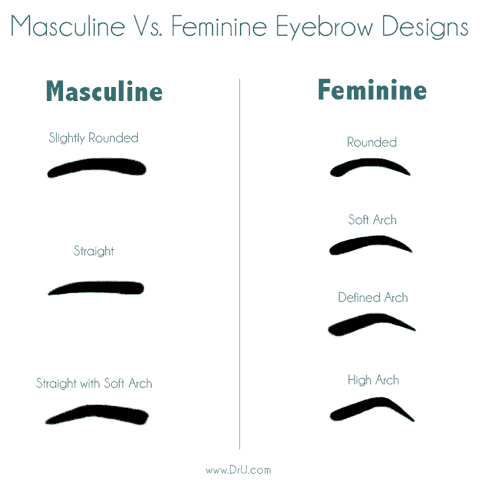 Men and women have very different eyebrow designs