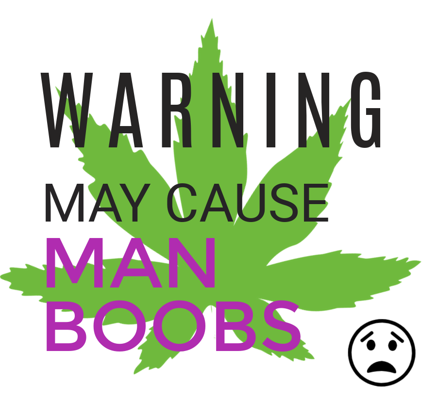 Marijuana usage may increase estrogen levels in men and give rise to gynecomastia. Image: CCO1.0